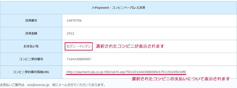 コンビニ決済用URL表示画面