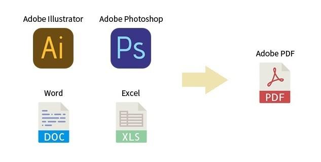 PDFへの保存・変換方法