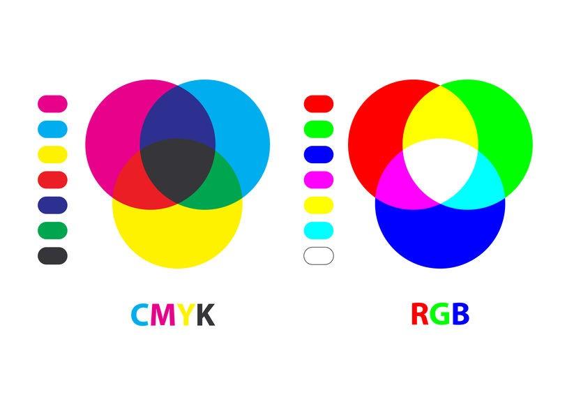 CMYKとRGBの違い