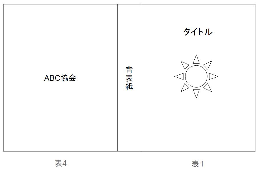背表紙のある表紙データ作成方法