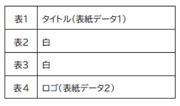 表紙片面印刷の台割表