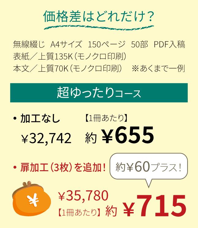 扉/遊び紙加工のポイント!