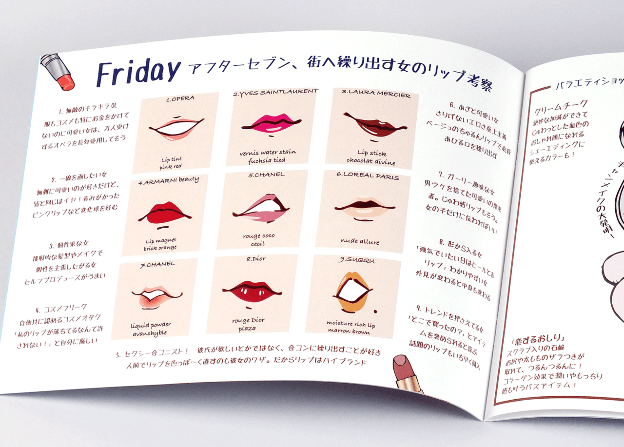 オンデマンド印刷と中綴じ製本で作成した小冊子(ZINE)に使用された文字の大きさを示す拡大画像です。